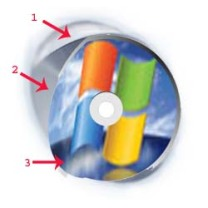 CD Sobek